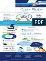 State-of-Cybersecurity_ifg_0220