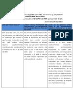 Cuadro de La Trea 3 Historia Dominicana IIIKkkk