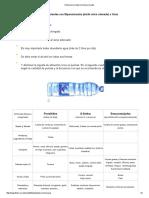 Dieta para la hiperuricemia y la gota