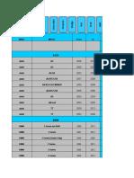 Axxess_Vehicle_Application_Guide.xls