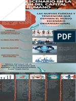 PIA SARANGO - AX41 - Nuevo escenario en la gestión del capital humano
