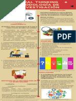 Visual Thinking METODOLOGÍA de la INVESTIGACIÓN.pdf