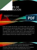 CANALES DE DISTRIBUCION (1)
