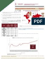 Van 50 defunciones por Covid-19 en México; mil 510 positivos