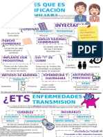 infografia metodos planificacion