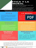 La etica y la moral Infografia Samir Cortes Vazquez