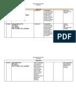 List Pasien divisi Plastik 13Juni  2019