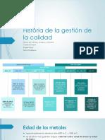Historia de la gestión de la calidad.pdf