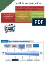 Elección del canal de comunicación estefa.pptx