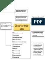 Cómo_buscar_y_usar_información_científica.