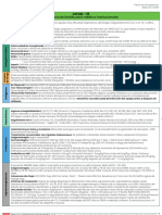 Tarjeta de bolsillo COVID-19 Medicos Institucionales.