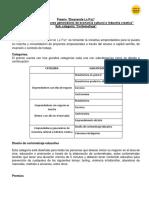 Resumen Emprende La Paz 2019 -  Sub Categoría Cortometraje