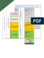 Plan de Evaluacion GHC  III Momento Maria Romero.pdf