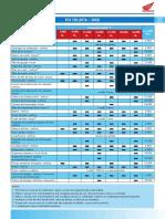 PCX-150-Tabela-de-Manutenção.pdf