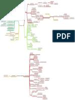 Epistemologia da Ciência - anotações.pdf