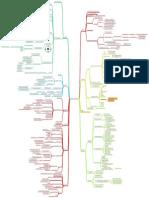 Mestrado PPGEC Unipampa Seminários Especiais.pdf