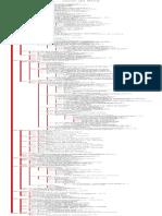 Viver de Blog - aula 1.pdf