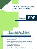 ESTRUCTURA Y ORGANIZACION FUNCIONAL DEL ESTADO