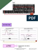 ESTABILIZADORES DEL HUMOR (1).pptx