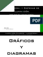 3-Luminotecnia-Graficos-y-Diagramas