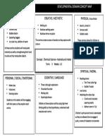 pdf developmental domain concept map