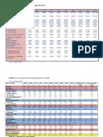 Loi Des Finances Statistiques 2020