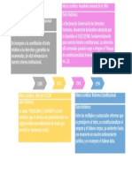 API3 - Derecho Constitucional - Siglo XXI