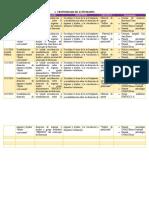 CRONOGRAMA DE ACTIVIDADES.docx