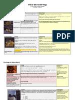 ulduar_strategy2.docx