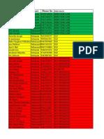 437847779-BPO-NOV-18-4PM.pdf
