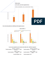 Analisis PIB (2016-2017-2018)