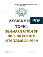 Shalu Soil