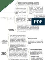 fases del jucio oral mercantil.docx