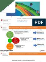 Presentación Manual de aplicacion para RIEGO