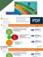 Presentación Manual de aplicacion APySA 02 03 18.pptx