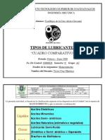 CASTILLEJOS DE LA CRUZ ALEXIS GIOVANNI (8vo. A ING. MEC.)-ACT1-U3-CUADRO COMPARATIVO-TIPOS DE LUBRICANTES -MANTENIMIENTO