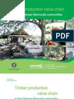 Chain Value Belize.pdf