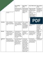 block plan for e-unit