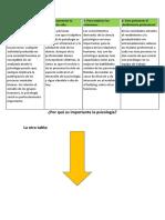 importancia de la psicologia