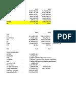 Taller_Finanzas II- Caso Clinica del Cesar S.A