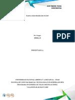 DIAGRAMA de FLUJO Software Para Ingenieria