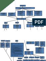 mapa_conceptual (1).docx