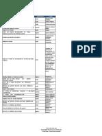 Confidir - Clase2 - Caso practico Cuentas de Resultados