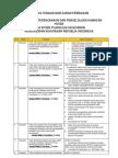 Matriks Temuan KPK Dalam Kasus Kehutanan
