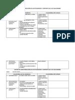 1a-MATRIZ DE CARACTERIZACIÓN DE LOS ESTUDIABNTES Y CONTEXTO.docx