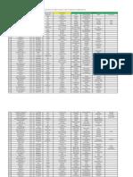 Data Bulan Februari 2020