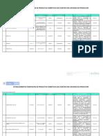 BASE-DE-ESTABLECIMIENTOS-PUBLICACION-CP-COSMETICOS-MARZO-2019.pdf