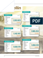 indice_costos_ Construdata 186 Medellin