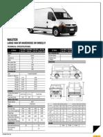 REN1504 Master Specifications