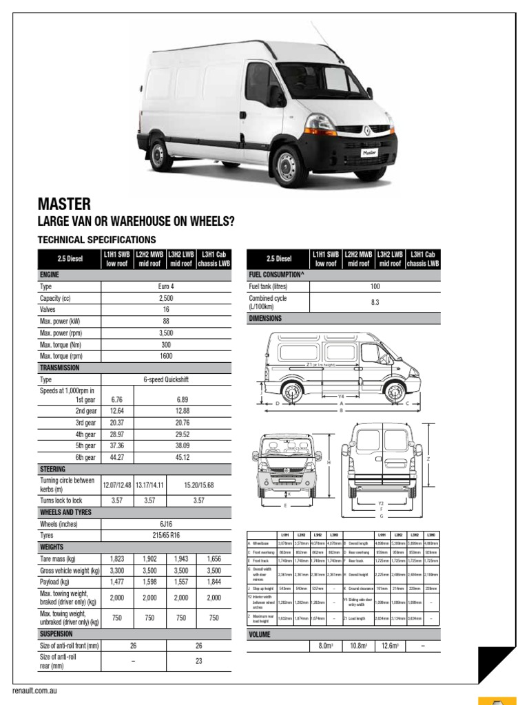 Ren1504 Master Specifications Airbag Truck